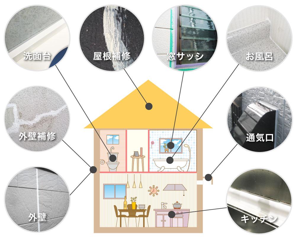 住宅でシーリングが使用されている箇所