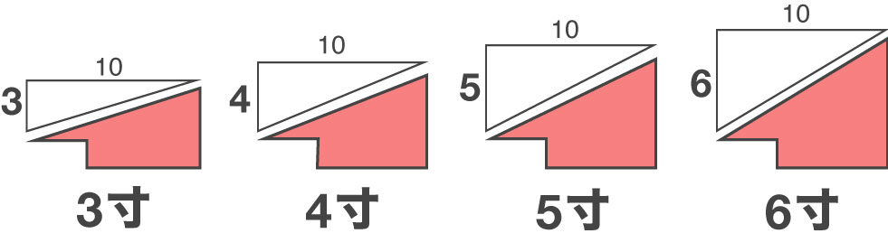 屋根勾配表
