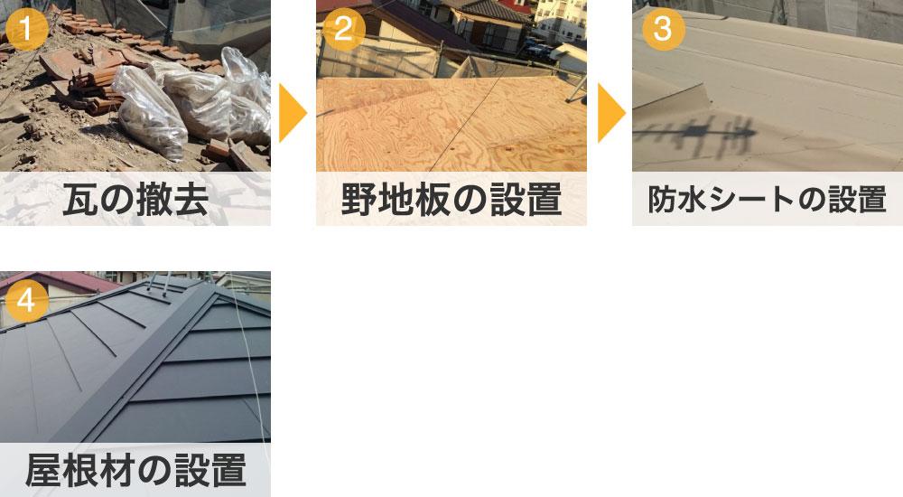 屋根葺き替えの工程