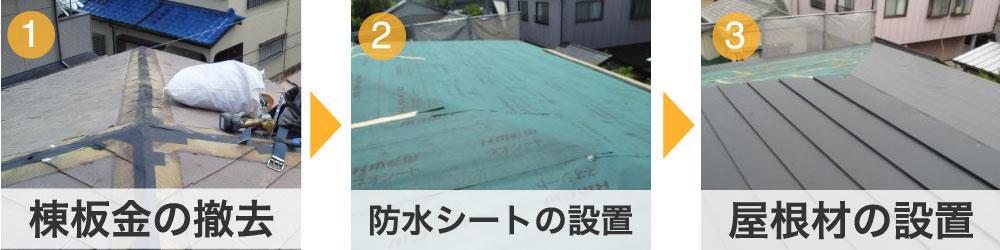 重ね葺き(カバー工法)の工程